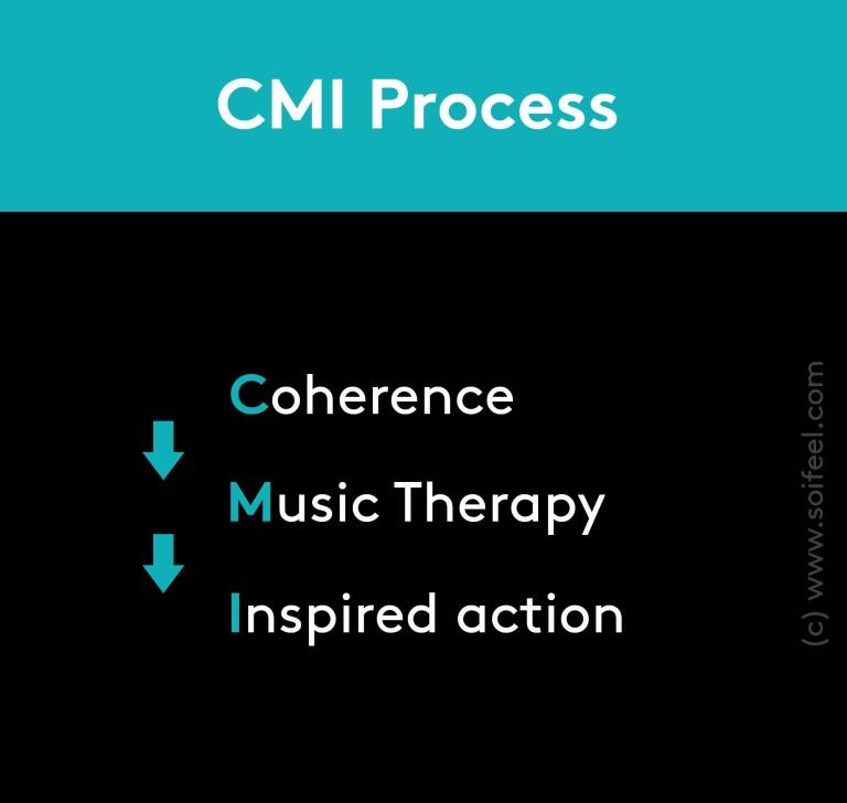 cmi-process_v1-0